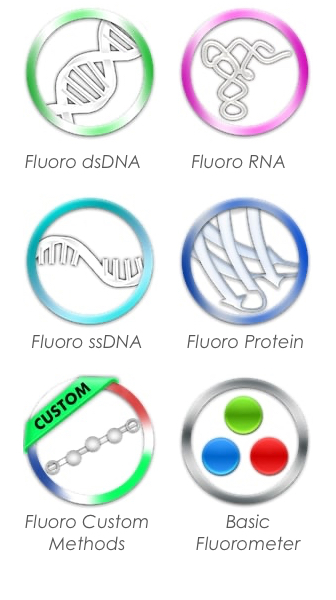 fluorescence quantification software icons